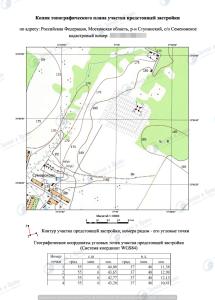 Заключение Роснедр об отстутствии ископаемых (2)